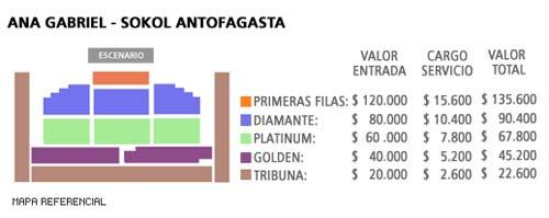 Precios-Ana-Antofagasta-2013