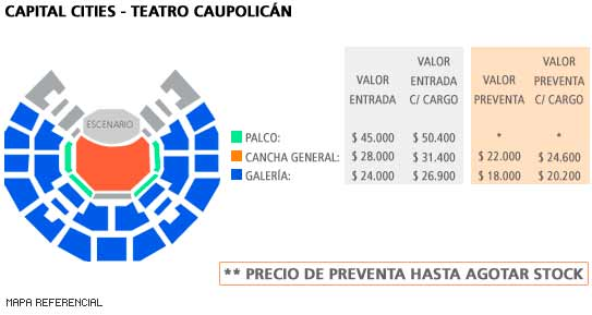 Precios-Capital-Cities-Chile-2014