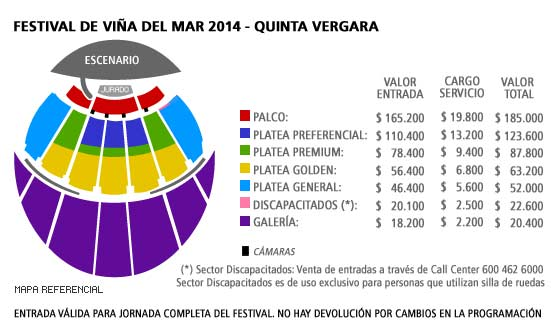Precios-Vina-2014