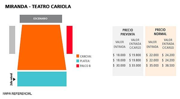 Mapa-Miranda-en-Santiago-2015