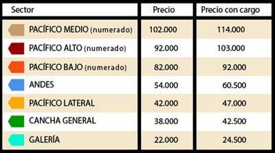 Precios-Pearl-Jam-Chile-2015