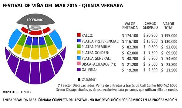 Precios-Vina-2015